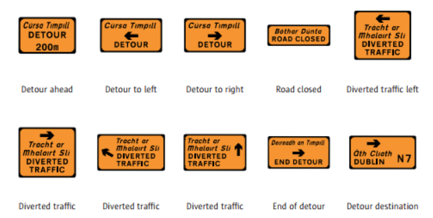 Warning Signs for Road Works